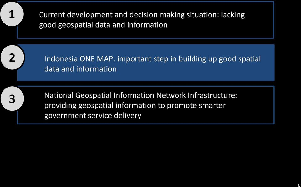 spatial data and information 3 National Geospatial Information Network