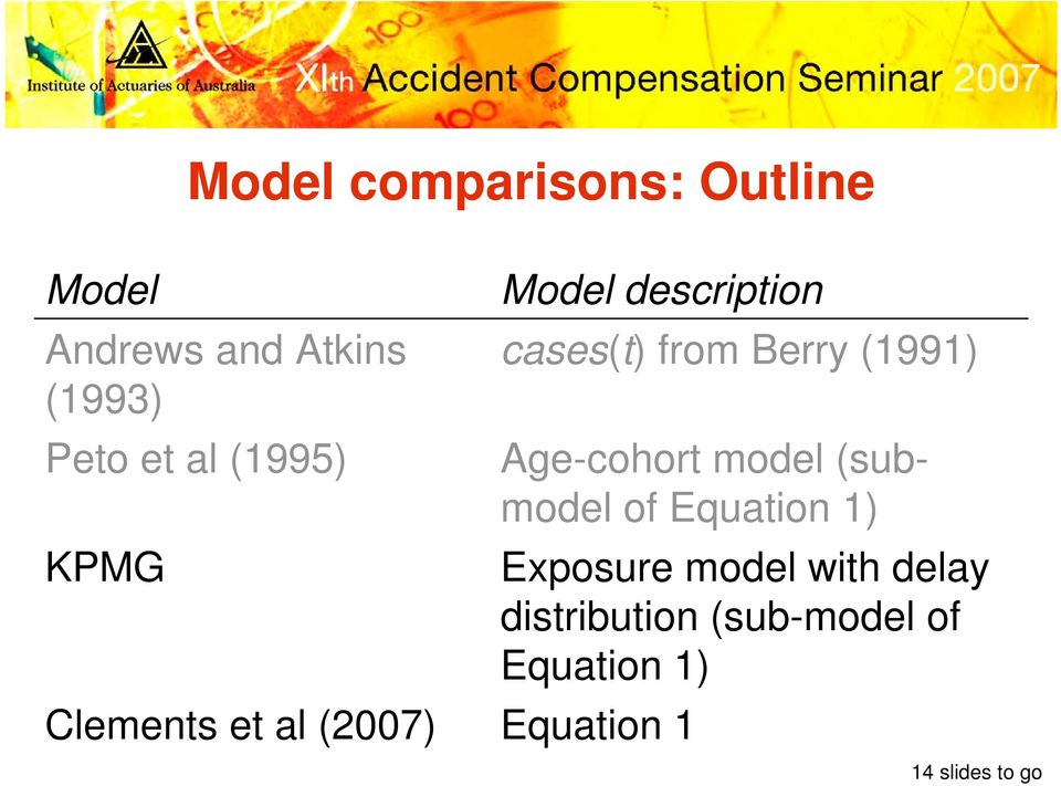 cases(t) from Berry (1991) Age-cohort model (submodel of Equation 1)