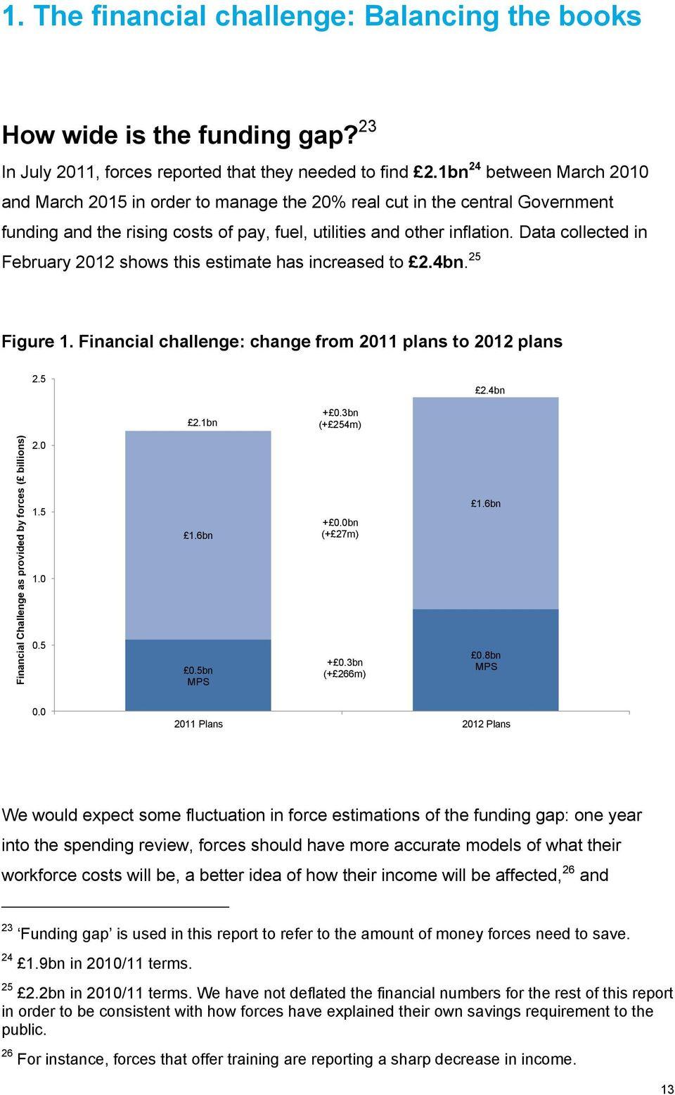 Data collected in February 2012 shows this estimate has increased to 2.4bn. 25 Figure 1. Financial challenge: change from 2011 plans to 2012 plans 2.5 2.4bn 2.1bn + 0.3bn (+ 254m) 2.0 1.5 1.6bn + 0.