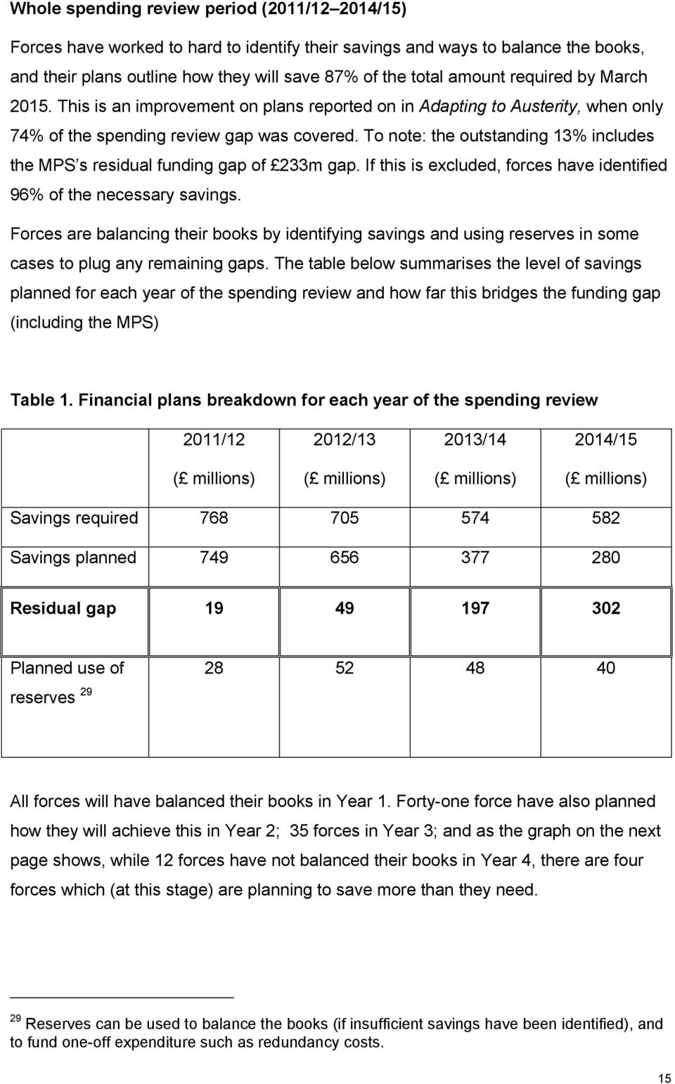 To note: the outstanding 13% includes the MPS s residual funding gap of 233m gap. If this is excluded, forces have identified 96% of the necessary savings.