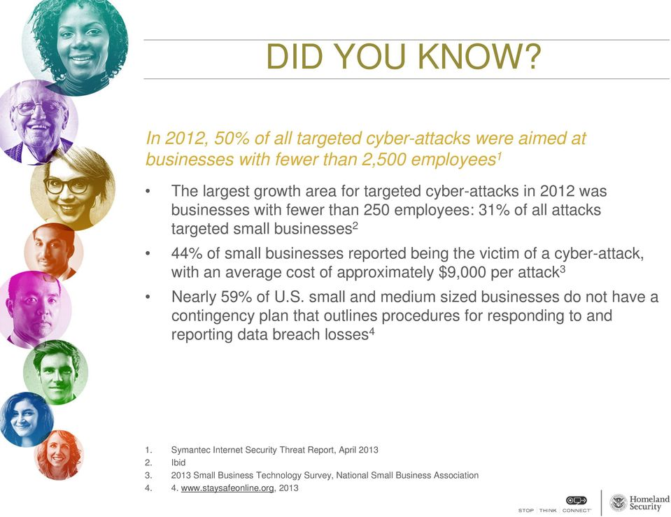 fewer than 250 employees: 31% of all attacks targeted small businesses 2 44% of small businesses reported being the victim of a cyber-attack, with an average cost of approximately