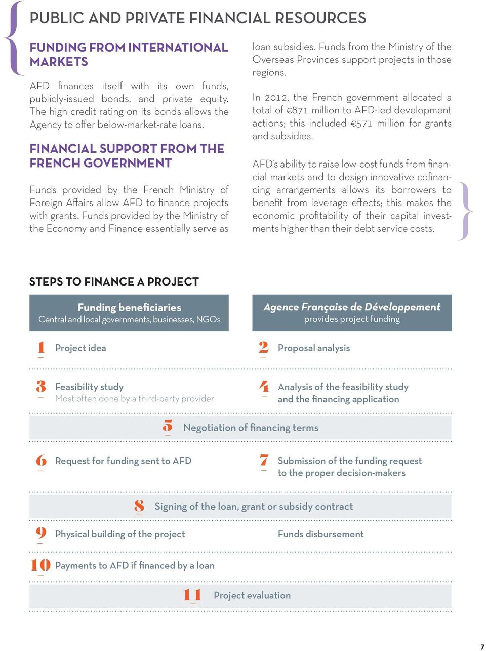 FINANCIAL SUPPORT FROM THE FRENCH GOVERNMENT Funds provided by the French Ministry of Foreign Affairs allow AFD to finance projects with grants.