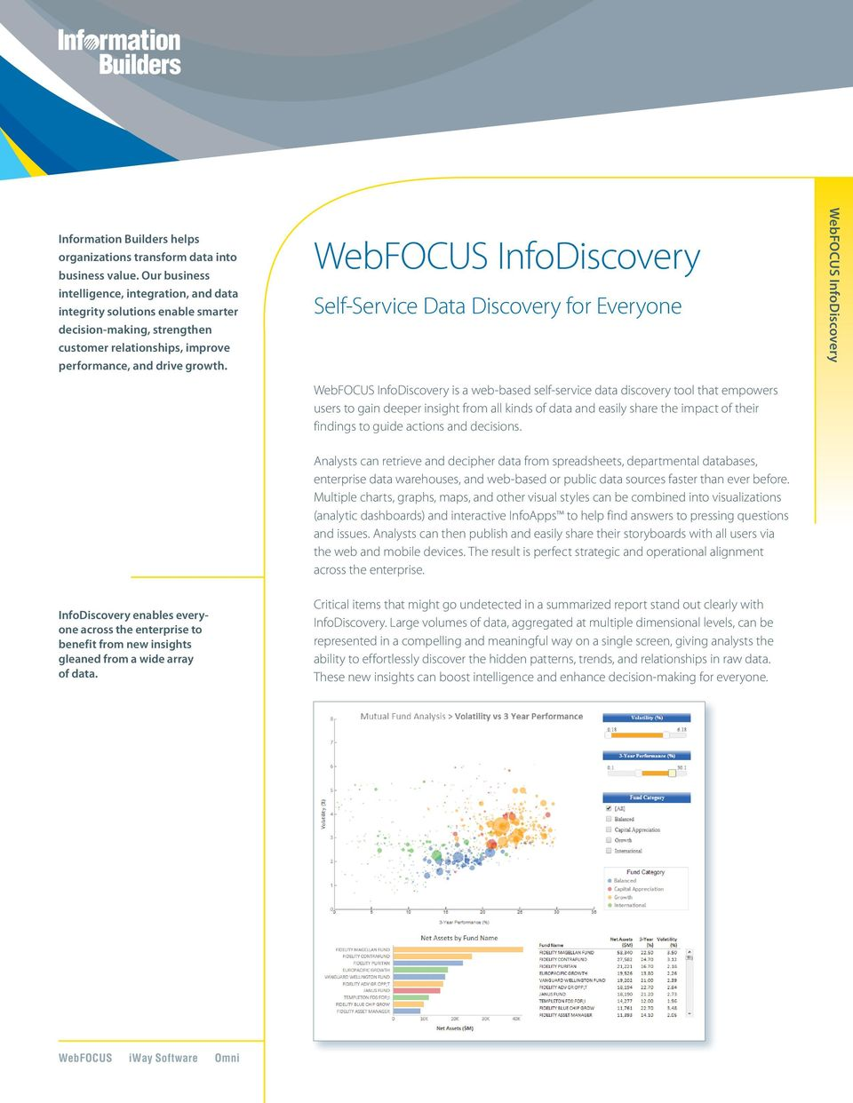 WebFOCUS InfoDiscovery Self-Service Data Discovery for Everyone WebFOCUS InfoDiscovery is a web-based self-service data discovery tool that empowers users to gain deeper insight from all kinds of
