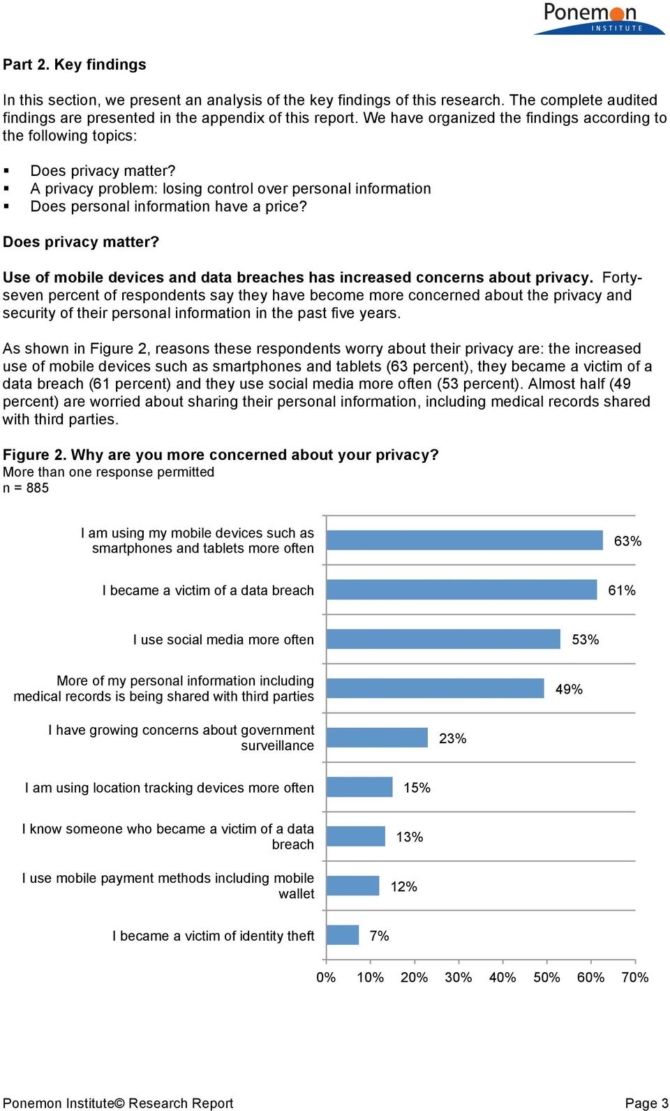Does privacy matter? Use of mobile devices and data breaches has increased concerns about privacy.