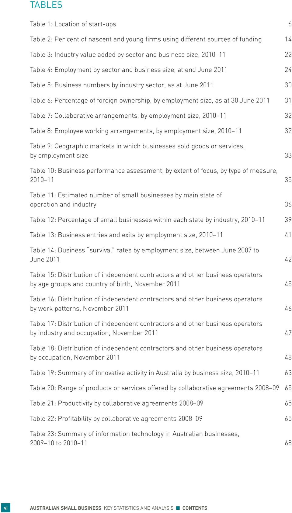 June 2011 31 Table 7: Collaborative arrangements, by employment size, 2010 11 32 Table 8: Employee working arrangements, by employment size, 2010 11 32 Table 9: Geographic markets in which businesses