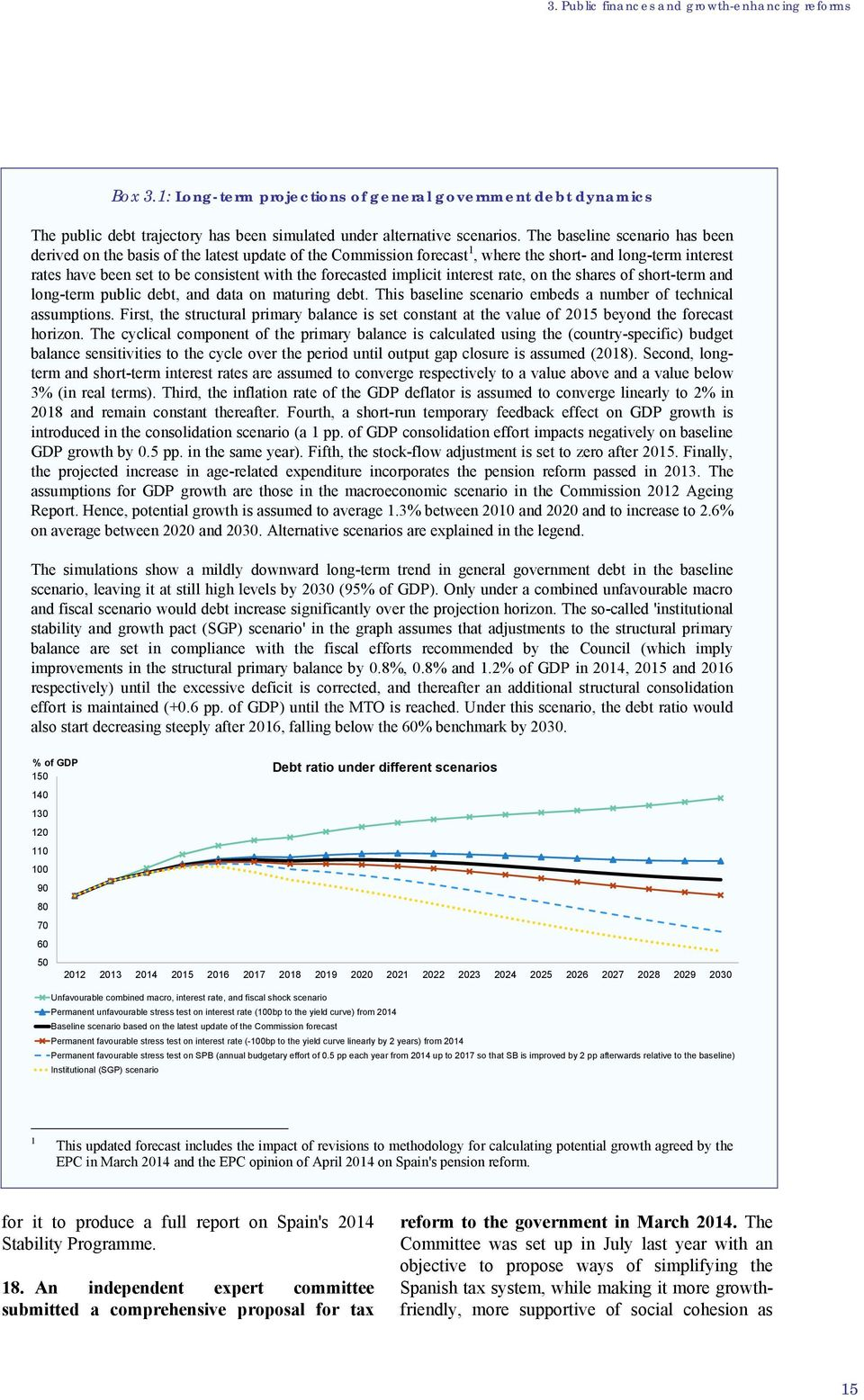 implicit interest rate, on the shares of short-term and long-term public debt, and data on maturing debt. This baseline scenario embeds a number of technical assumptions.