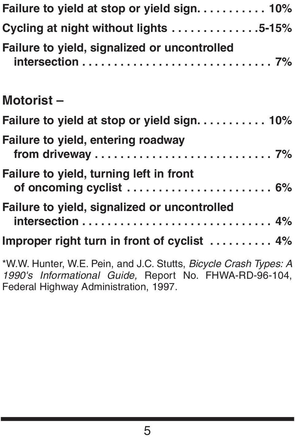 .. 7% Failure to yield, turning left in front of oncoming cyclist... 6% Failure to yield, signalized or uncontrolled intersection.