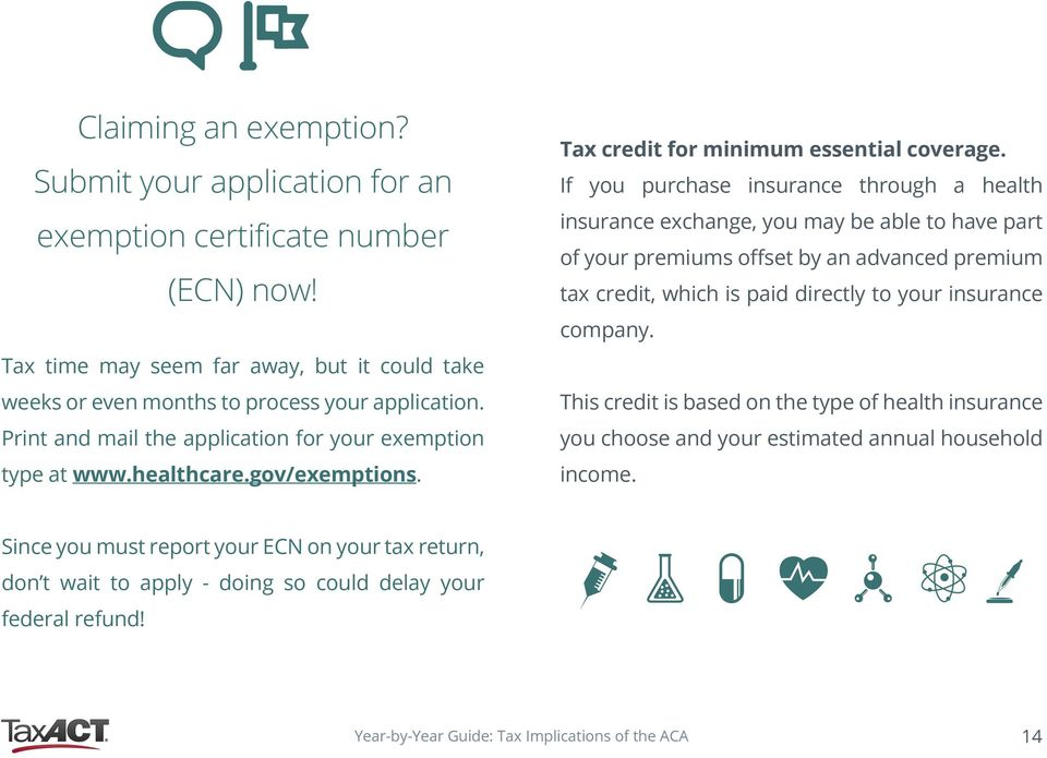 Tax credit for minimum essential coverage.