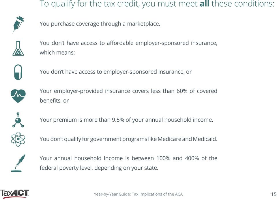 employer-provided insurance covers less than 60% of covered benefits, or Your premium is more than 9.5% of your annual household income.