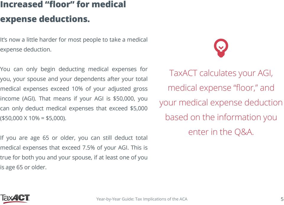 That means if your AGI is $50,000, you can only deduct medical expenses that exceed $5,000 ($50,000 X 10% = $5,000).