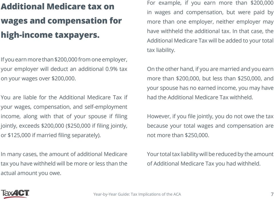 You are liable for the Additional Medicare Tax if your wages, compensation, and self-employment income, along with that of your spouse if filing jointly, exceeds $200,000 ($250,000 if filing jointly,