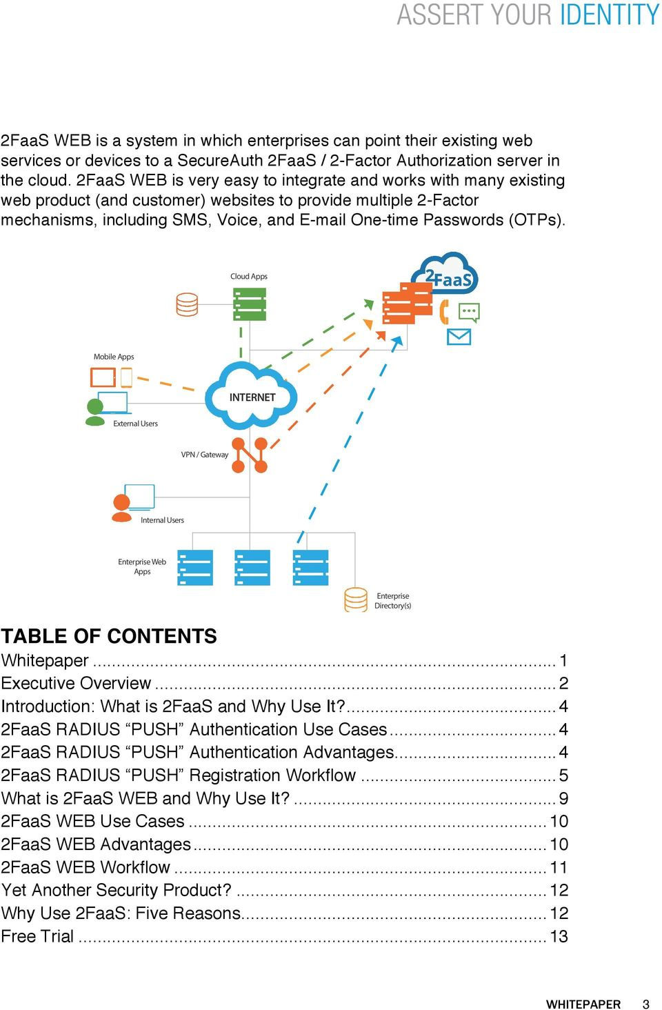 (OTPs). Cloud Apps Mobile Apps INTERNET External Users VPN / Gateway Internal Users Enterprise Web Apps Enterprise Directory(s) TABLE OF CONTENTS Whitepaper... 1 Executive Overview.