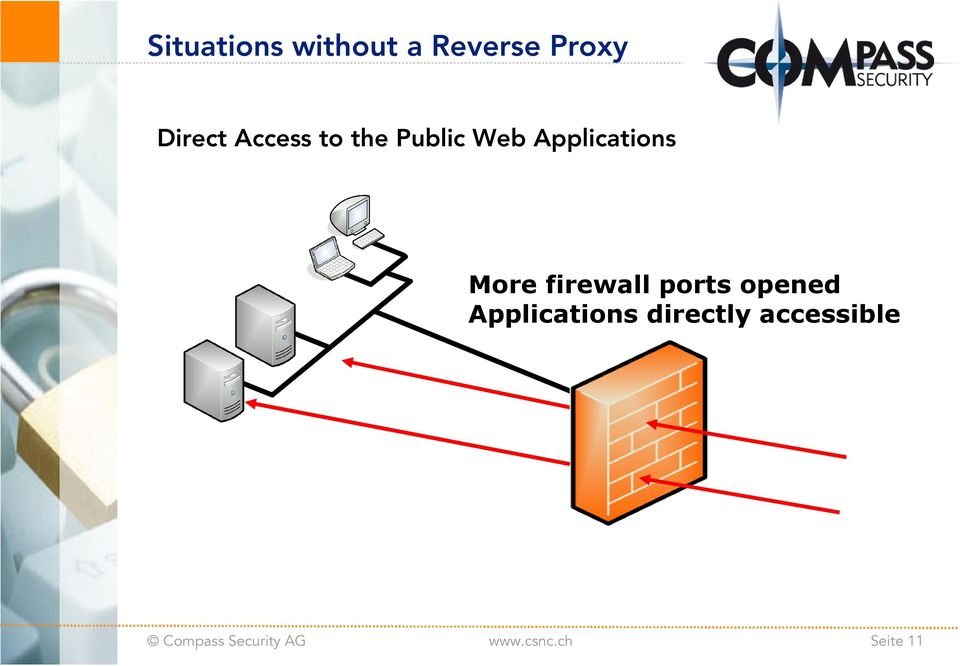 Applications More firewall ports