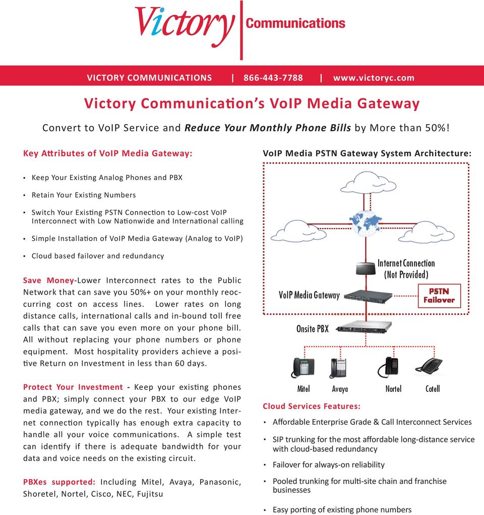 Low-cost VoIP Interconnect with Low Nationwide and International calling Simple Installation of VoIP Media Gateway (Analog to VoIP) Cloud based failover and redundancy Save Money-Lower Interconnect