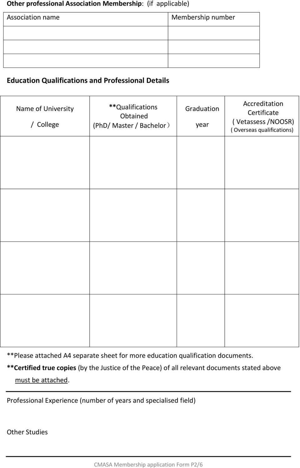 qualifications) **Please attached A4 separate sheet for more education qualification documents.