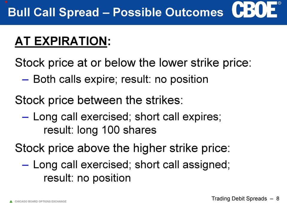 exercised; short call expires; result: long 100 shares Stock price above the higher strike