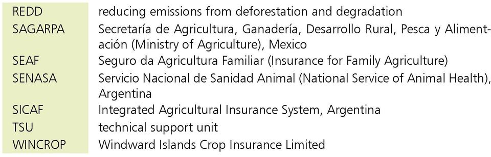 Agricultura Familiar (Insurance for Family Agriculture) Servicio Nacional de Sanidad Animal (National Service of