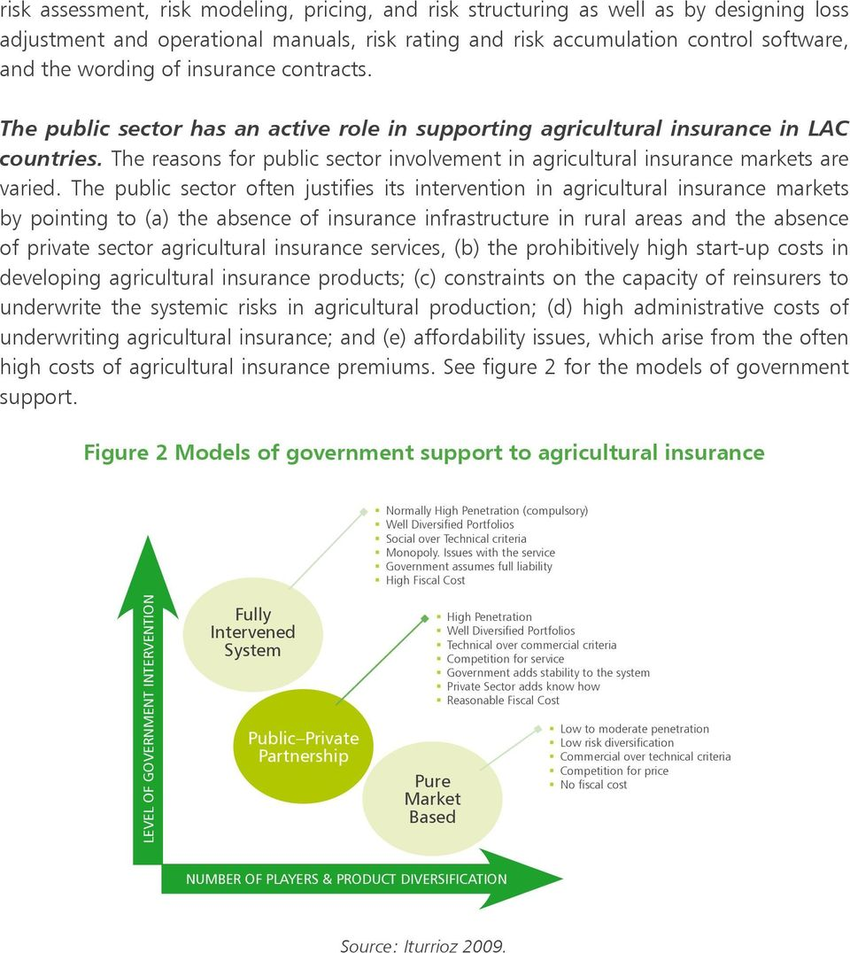 The public sector often justifies its intervention in agricultural insurance markets by pointing to (a) the absence of insurance infrastructure in rural areas and the absence of private sector