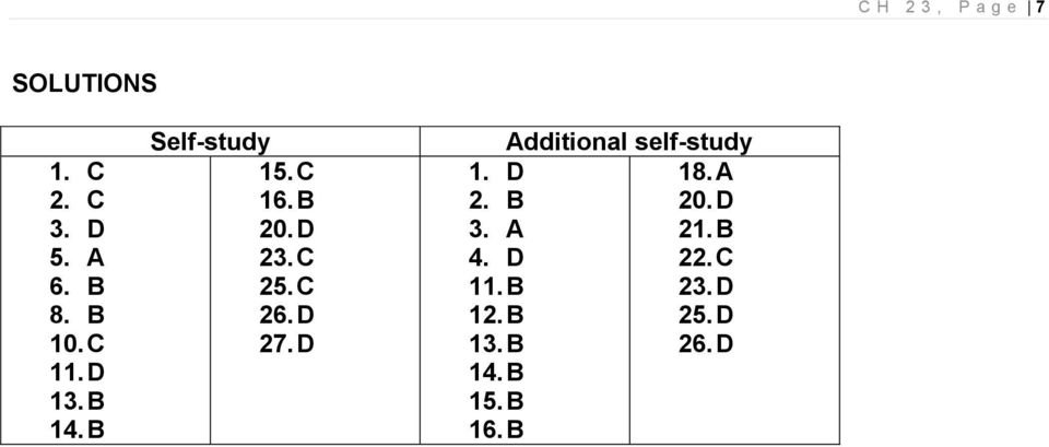 D 27. D Additional self-study 1. D 18. A 2. B 20. D 3. A 21.