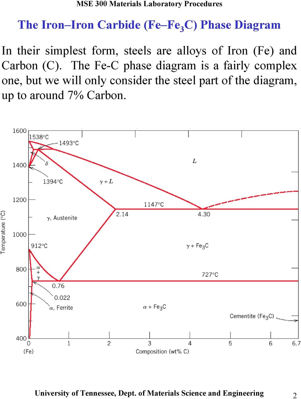 The Fe-C phase diagram is a fairly complex one, but we will only consider the