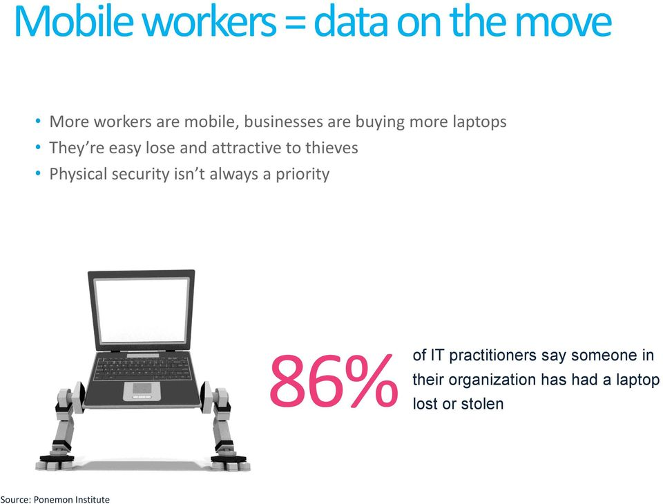security isn t always a priority 86% lost of IT practitioners say someone