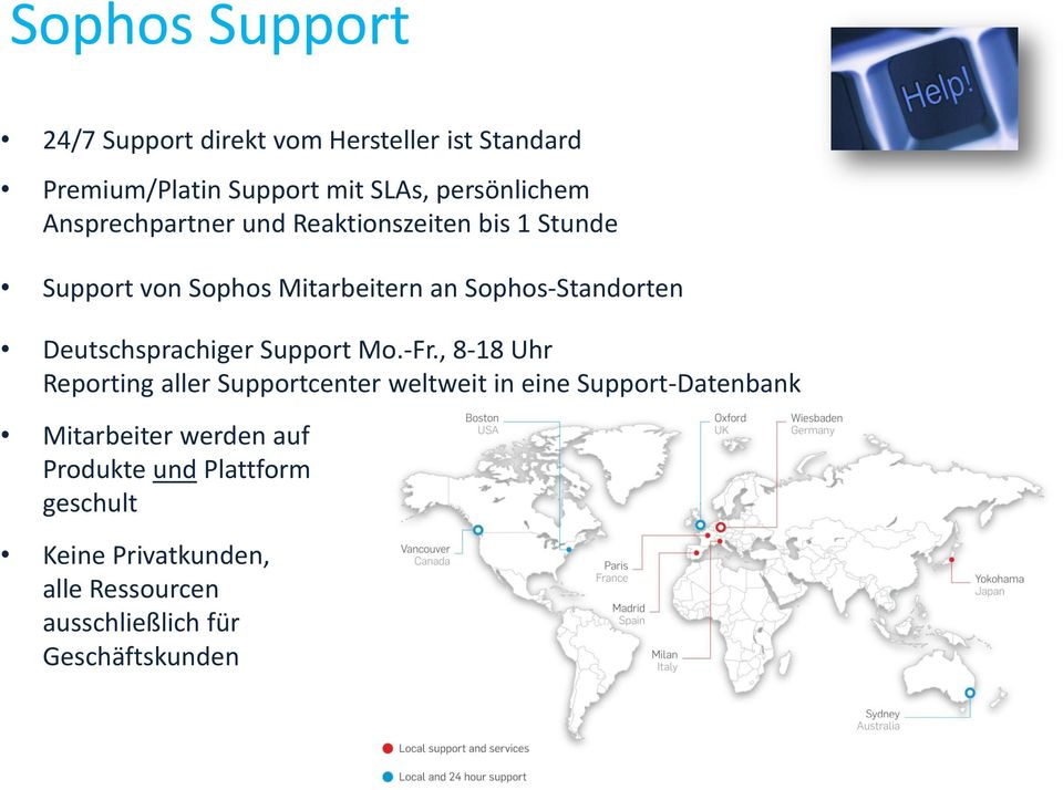 Deutschsprachiger Support Mo.-Fr.