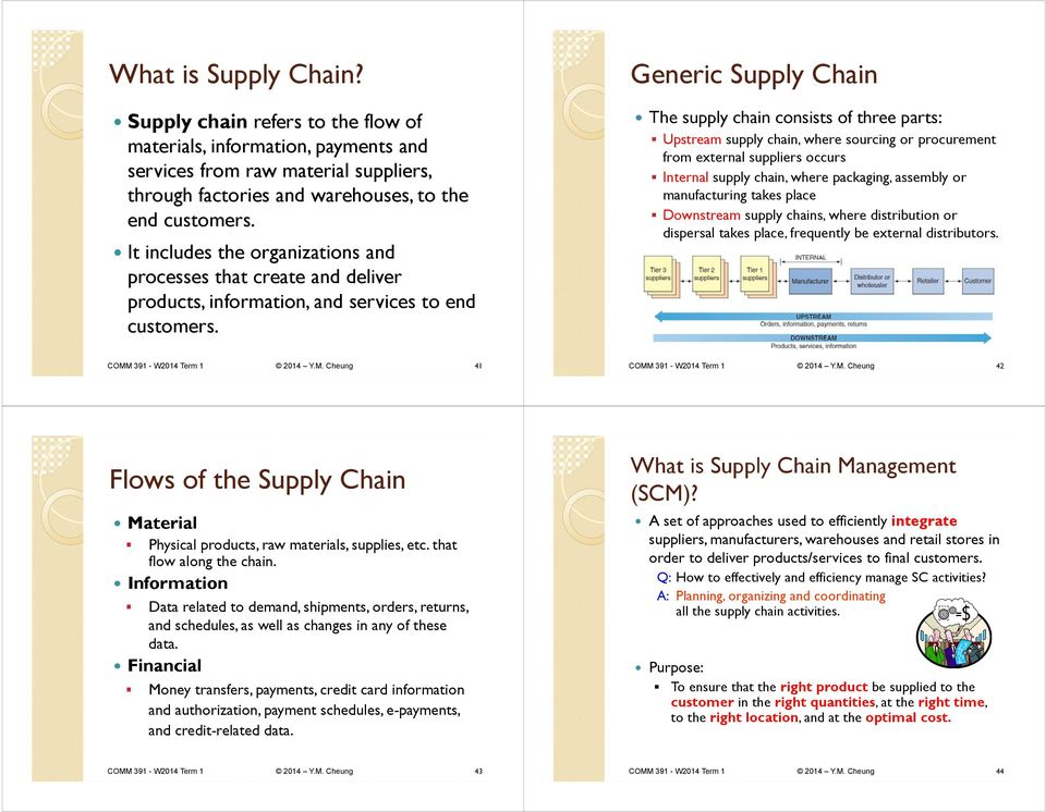 Generic Supply Chain The supply chain consists of three parts: Upstream supply chain, where sourcing or procurement from external suppliers occurs Internal supply chain, where packaging, assembly or