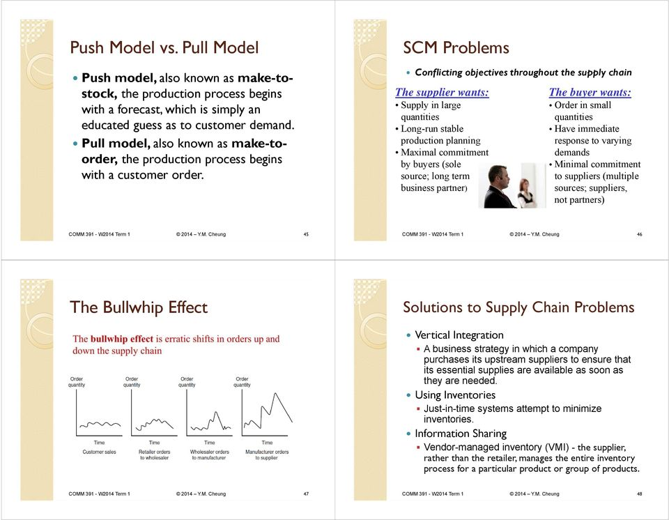 SCM Problems Conflicting objectives throughout the supply chain The supplier wants: Supply in large quantities Long-run stable production planning Maximal commitment by buyers (sole source; long term