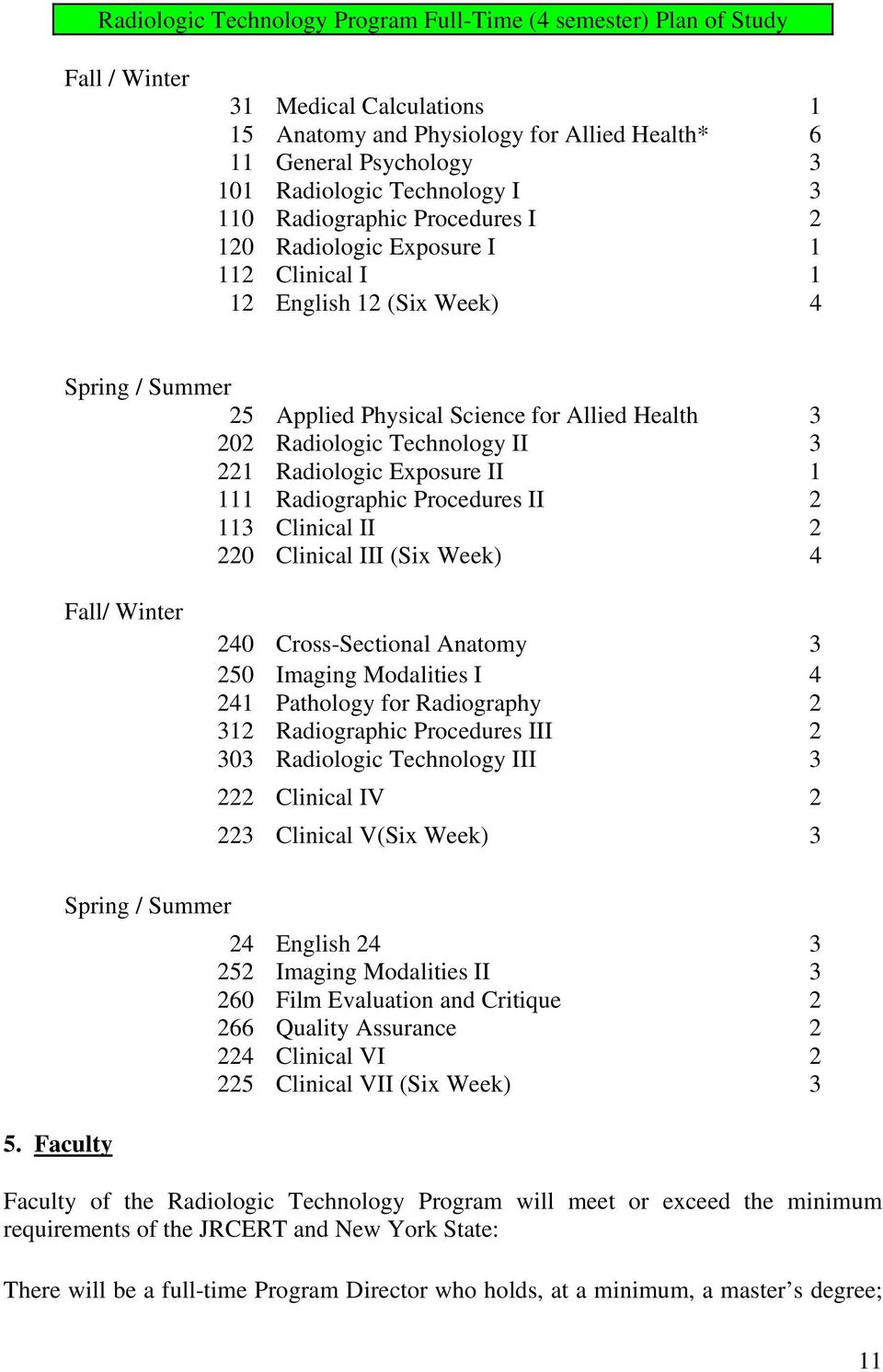 Technology II 3 221 Radiologic Exposure II 1 111 Radiographic Procedures II 2 113 Clinical II 2 220 Clinical III (Six Week) 4 Fall/ Winter 240 Cross-Sectional Anatomy 3 250 Imaging Modalities I 4 241