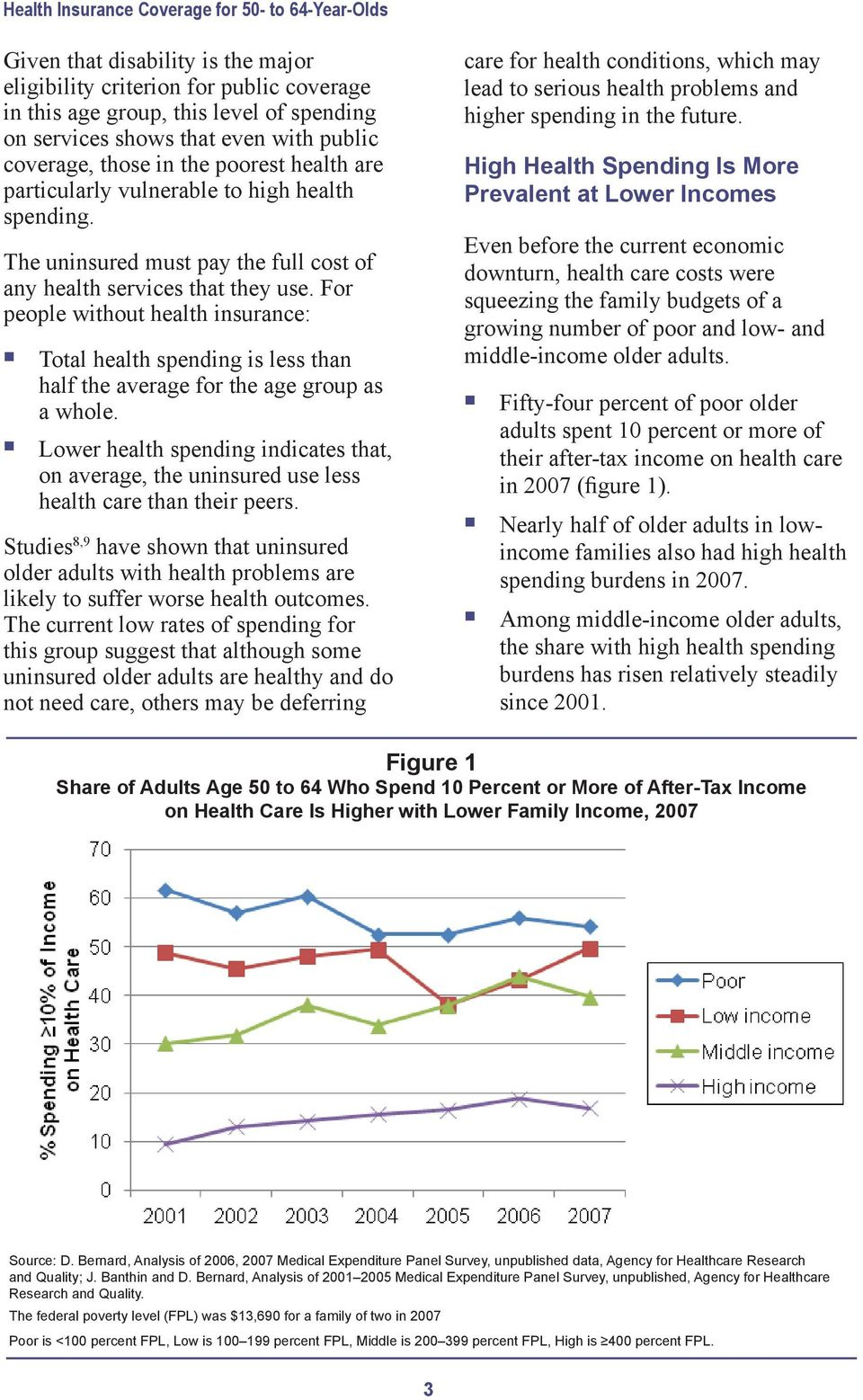 For people without health insurance: Total health spending is less than half the average for the age group as a whole.