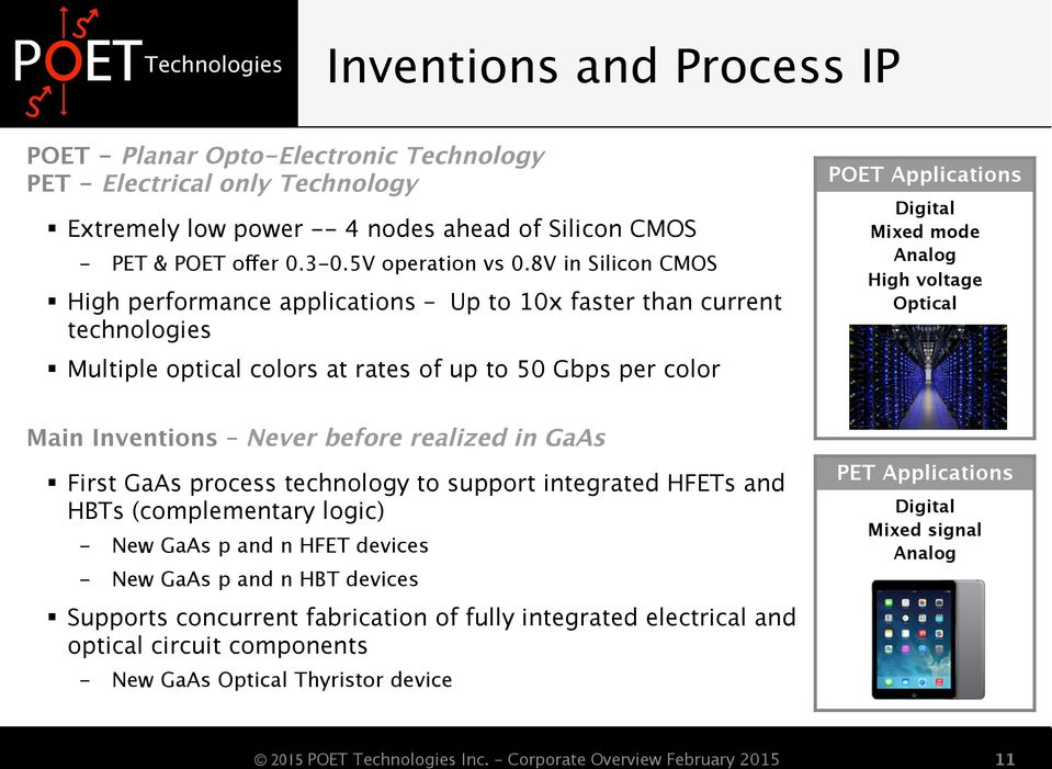 GaAs First GaAs process technology to support integrated HFETs and HBTs (complementary logic) - New GaAs p and n HFET devices - New GaAs p and n HBT devices POET Applications Digital Mixed mode
