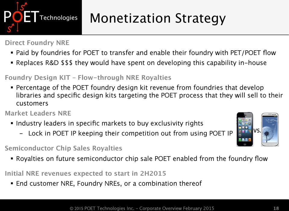 they will sell to their customers Market Leaders NRE Industry leaders in specific markets to buy exclusivity rights - Lock in POET IP keeping their competition out from using POET IP Semiconductor