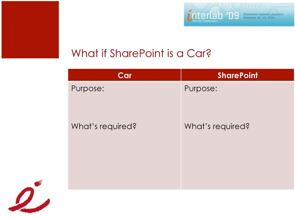 Purpose: SharePoint
