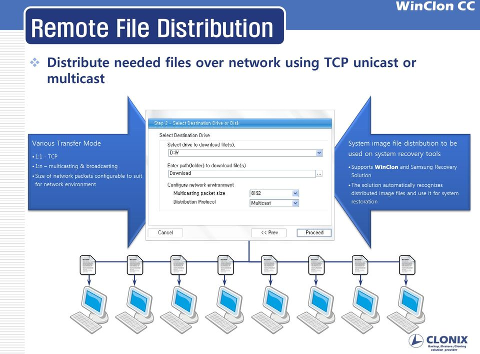 network environment System image file distribution to be used on system recovery tools Supports WinClon and