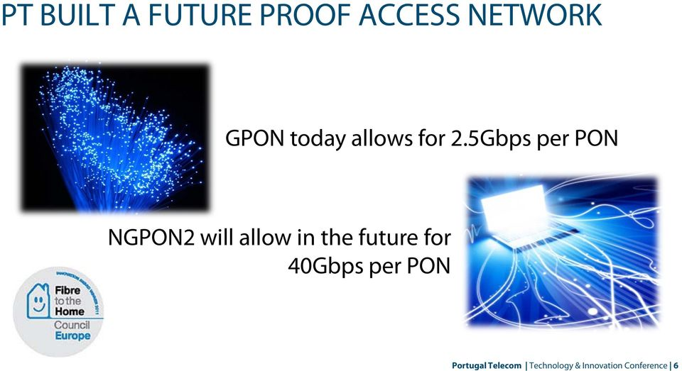 5Gbps per PON NGPON2 will allow in the future