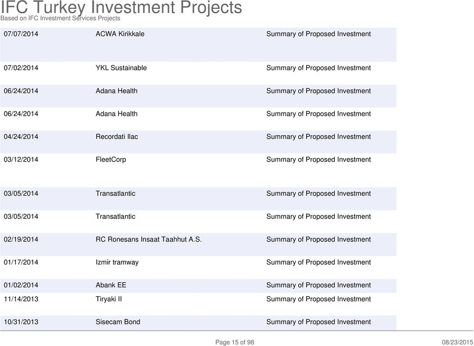 Proposed Investment 03/05/2014 Transatlantic Su
