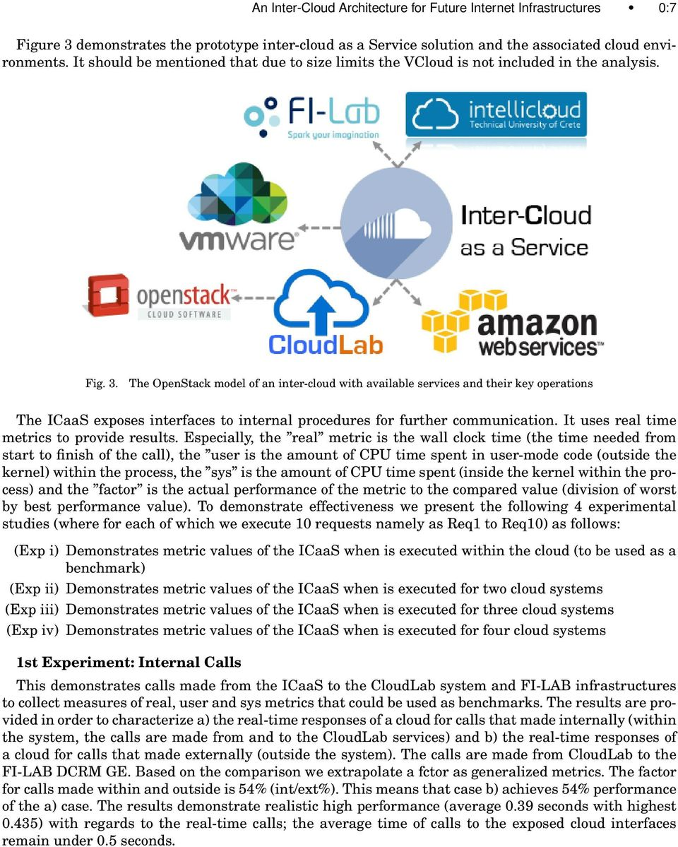 The OpenStack model of an inter-cloud with available services and their key operations The ICaaS exposes interfaces to internal procedures for further communication.