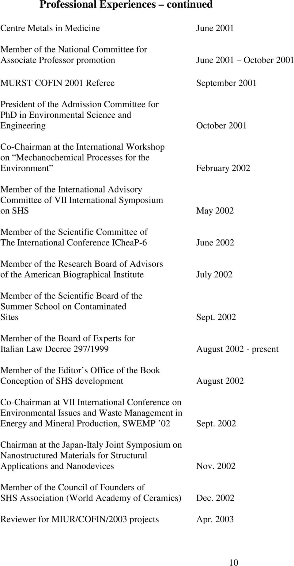 February 2002 Member of the International Advisory Committee of VII International Symposium on SHS May 2002 Member of the Scientific Committee of The International Conference ICheaP-6 June 2002