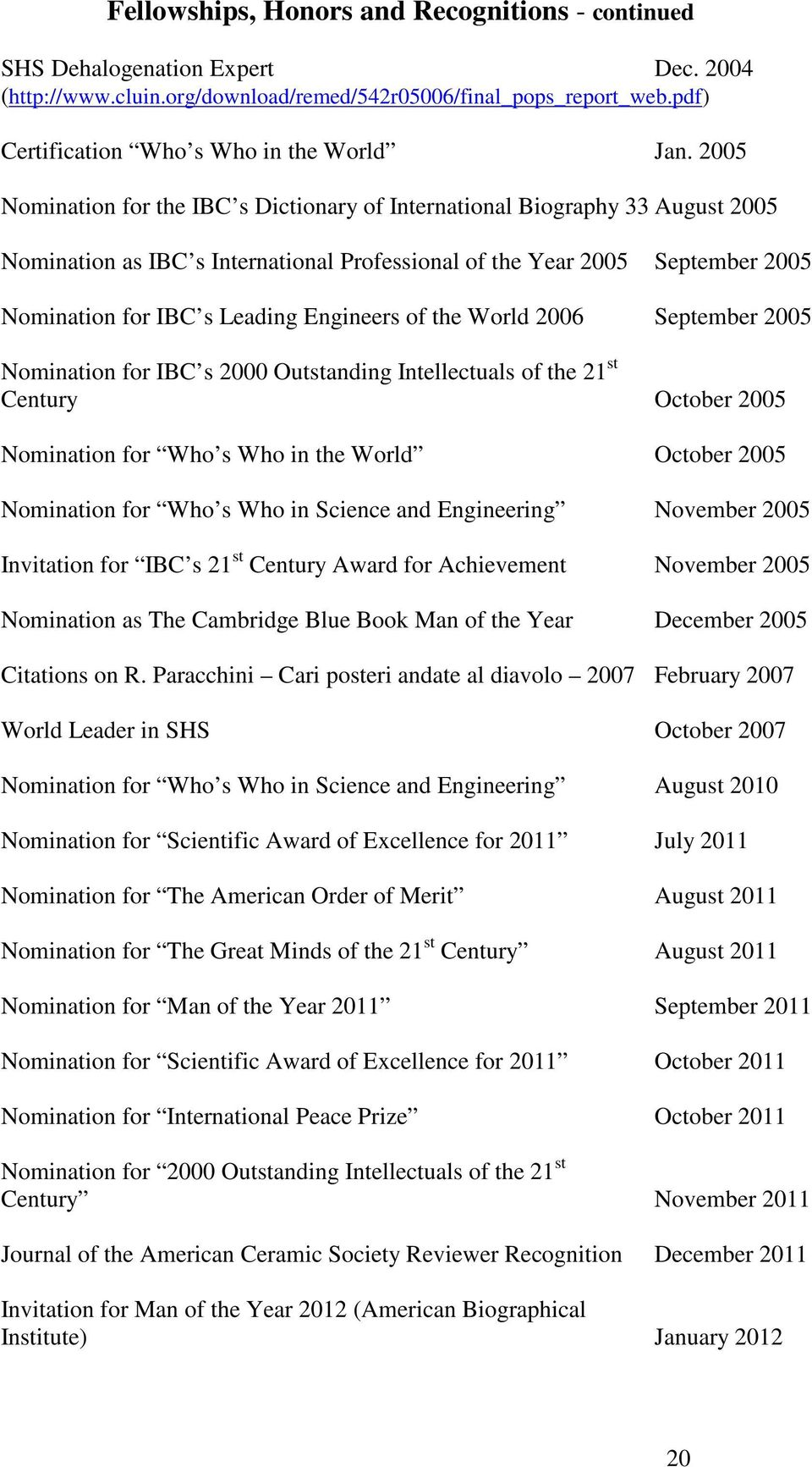 Engineers of the World 2006 September 2005 Nomination for IBC s 2000 Outstanding Intellectuals of the 21 st Century October 2005 Nomination for Who s Who in the World October 2005 Nomination for Who