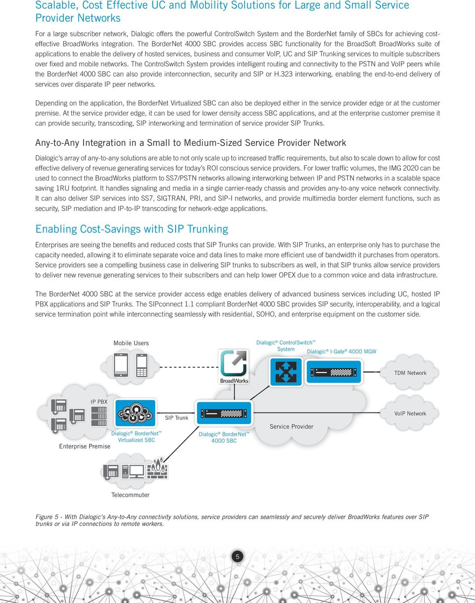 The BorderNet 4000 SBC provides access SBC functionality for the BroadSoft BroadWorks suite of applications to enable the delivery of hosted services, business and consumer VoIP, UC and SIP Trunking