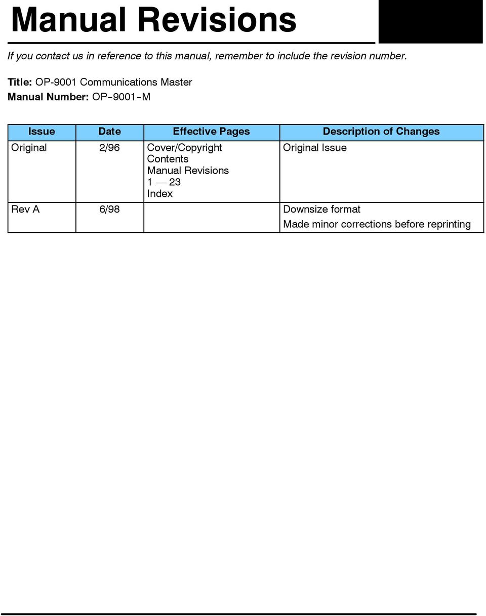 Title: OP-900 Communications Master Manual Number: OP--900--M Issue Date Effective Pages