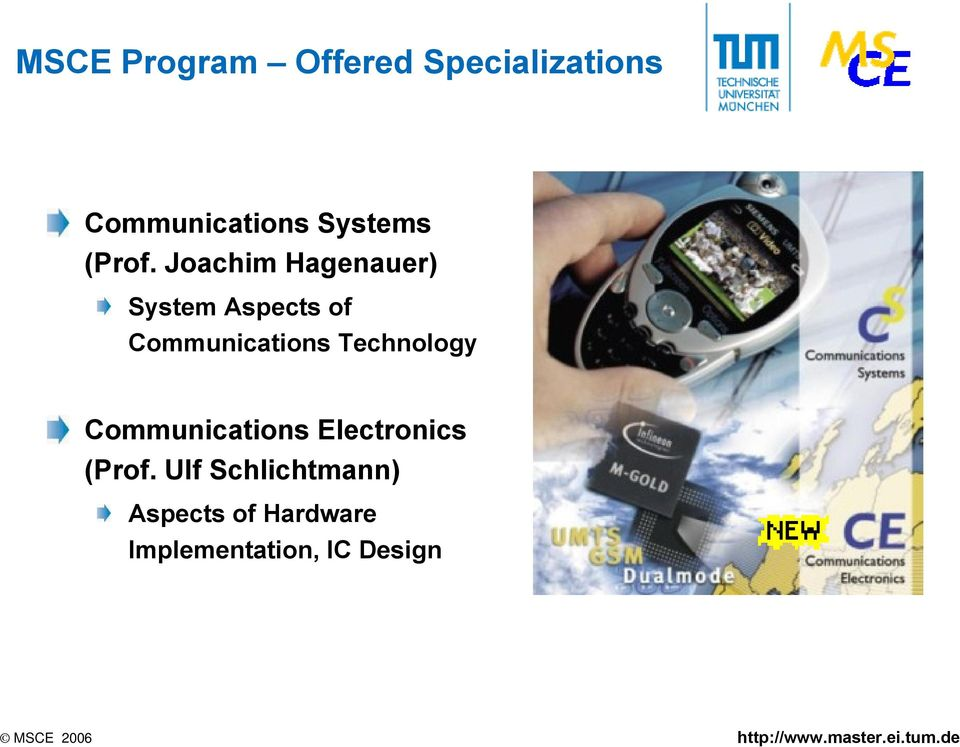 Joachim Hagenauer) System Aspects of Communications