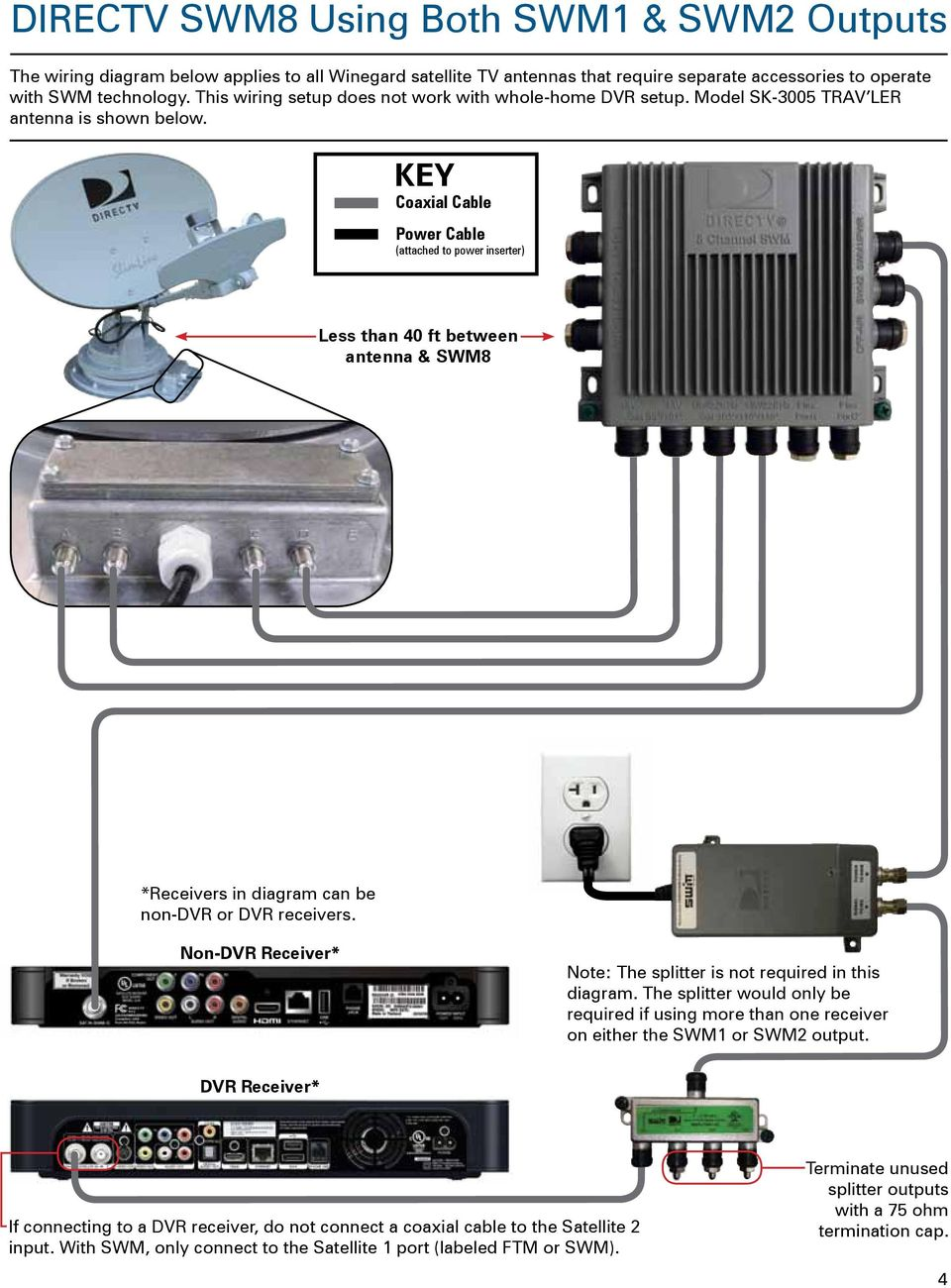guide for using directv swm technology with winegard