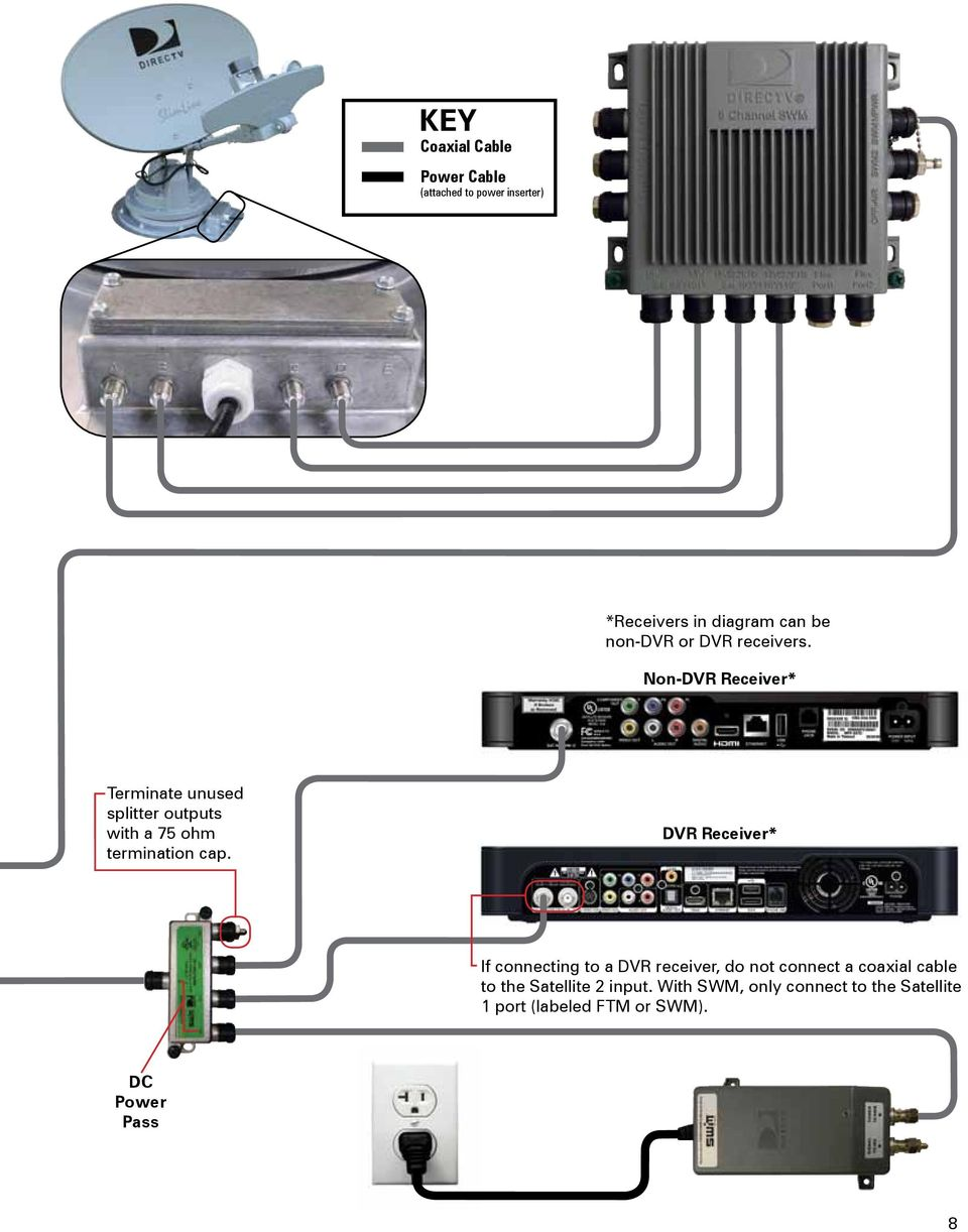 directv wiring diagram whole home dvr directv wiring diagrams wiring diagram for directv whole home dvr solidfonts