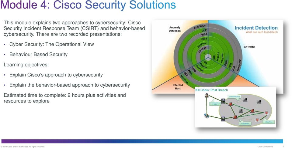 There are two recorded presentations: Cyber Security: The Operational View Behaviour Based Security Explain Cisco