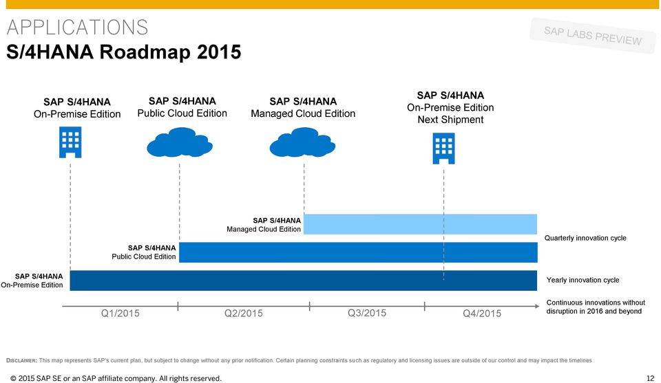 Continuous innovations without disruption in 2016 and beyond DISCLAIMER: This map represents SAP s current plan, but subject to change without any prior notification.