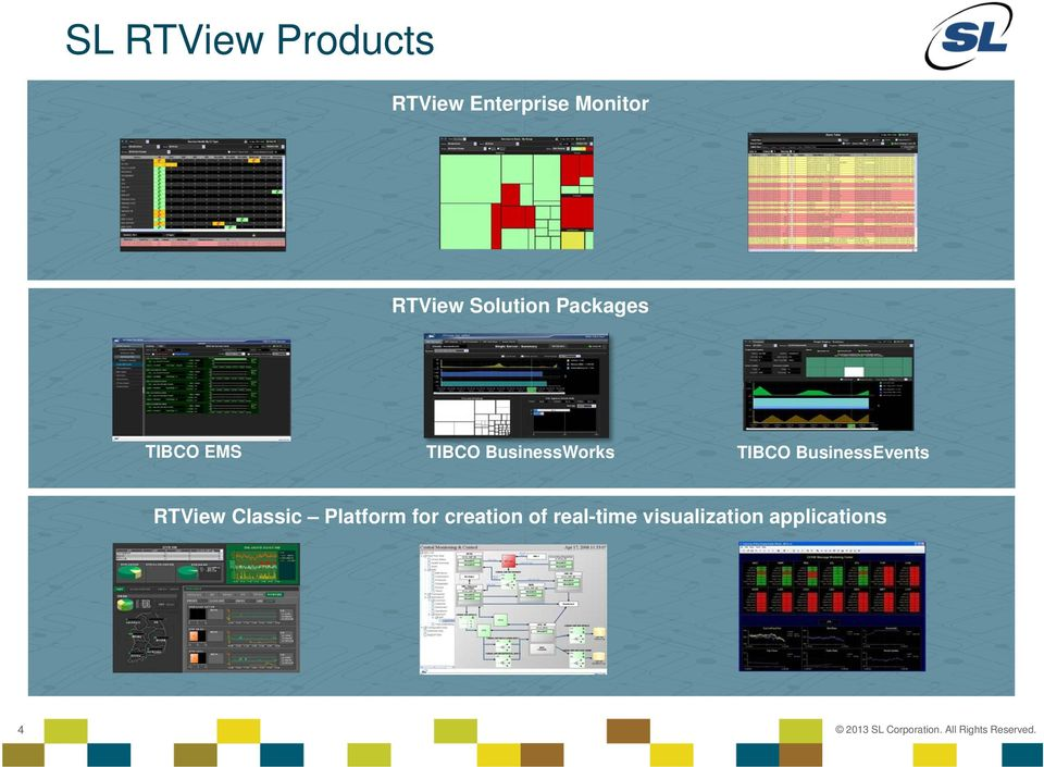 BusinessWorks TIBCO BusinessEvents RTView Classic