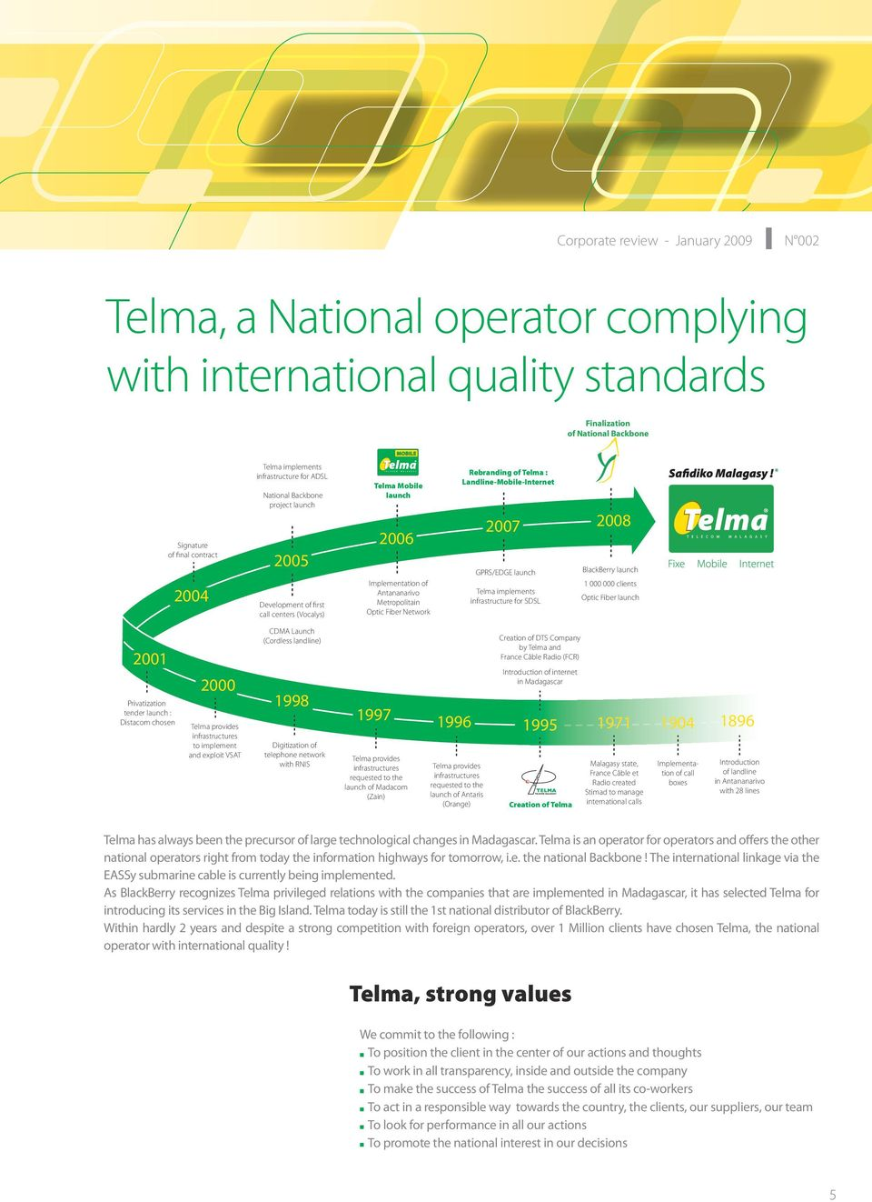 Rebranding of Telma : Landline-Mobile-Internet 2007 GPRS/EDGE launch Telma implements infrastructure for SDSL 2008 BlackBerry launch 1 000 000 clients Optic Fiber launch * 2001 Privatization tender