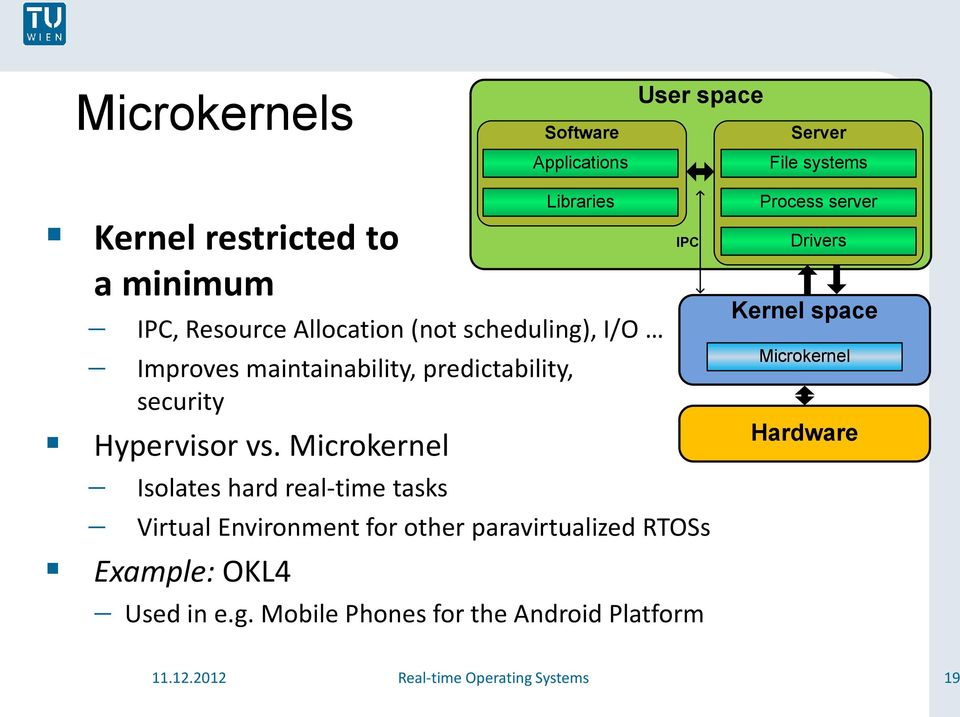 Microkernel Isolates hard real-time tasks Libraries IPC, Resource Allocation (not scheduling), I/O Example: OKL4 Used in