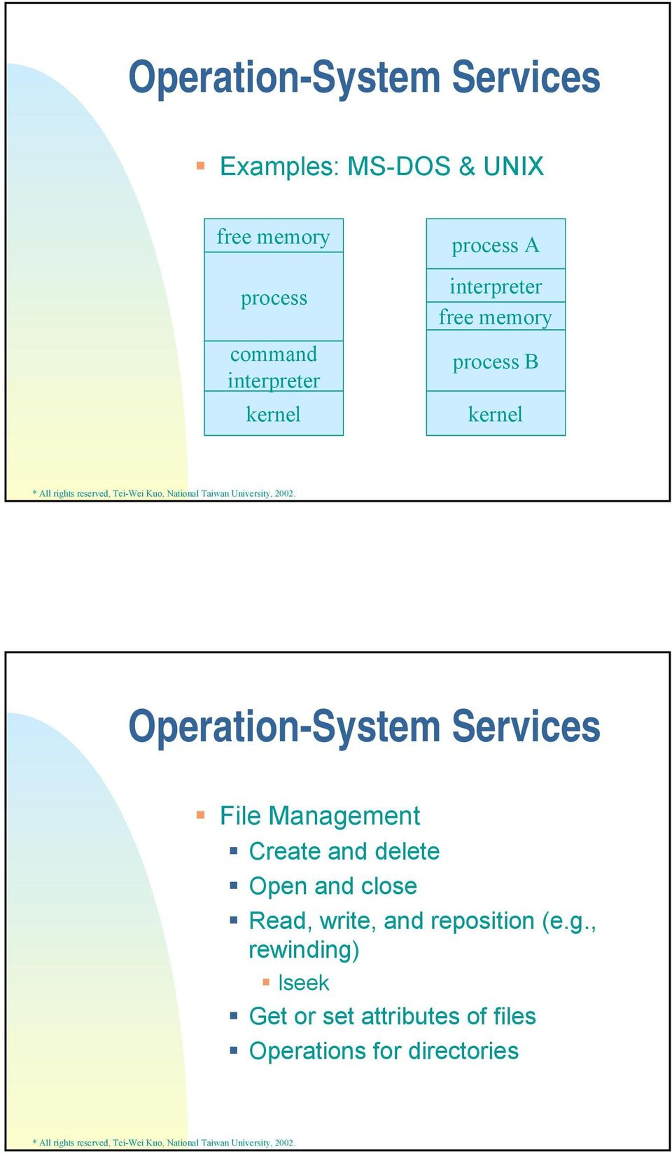 Operation-System Services File Management Create and delete Open and close Read,